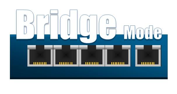 I・Oデータ製ルータ ブリッジモード アクセスポイントモード