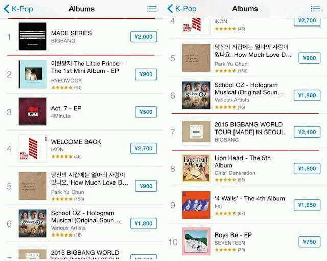 """Album """"Made Series"""" của Big Bang chính thức phát hành tại Nhật Bản"""