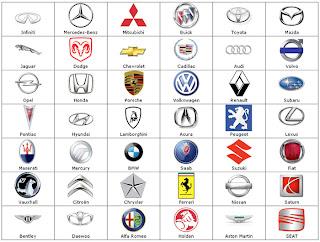 Car company logos  Malaysiaminilover