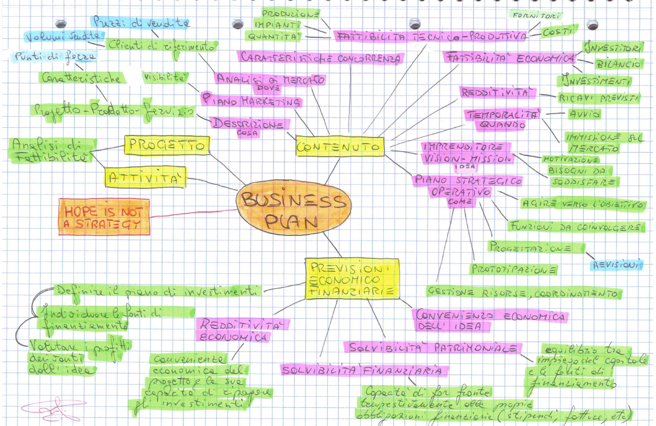 Thesis topics in event management picture 1