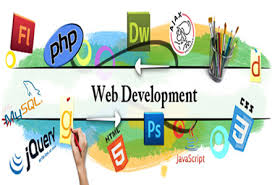 Hire For Web Development