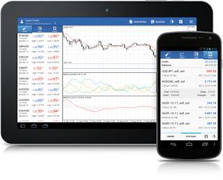 meta-trader-untuk-android-instaforex