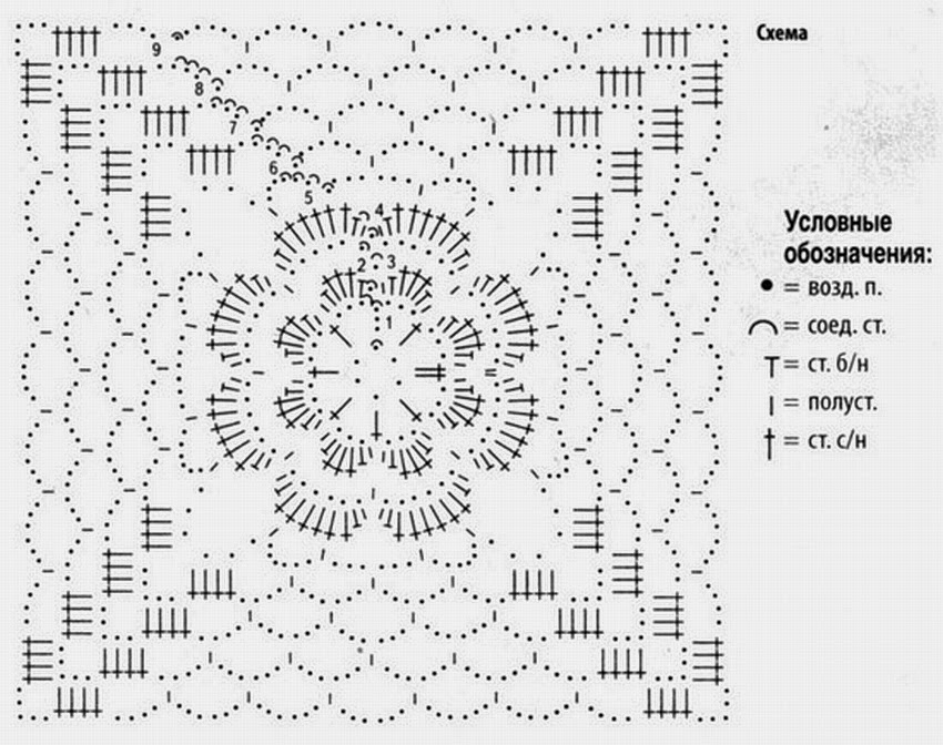 Схемы для вязания крючком квадратный мотив 711