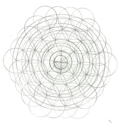 nexus of sync geometrischer blumenduft ringe des lebens. Black Bedroom Furniture Sets. Home Design Ideas
