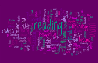 A collection of words. Reading, Enjoy, Technology, Potter, Students