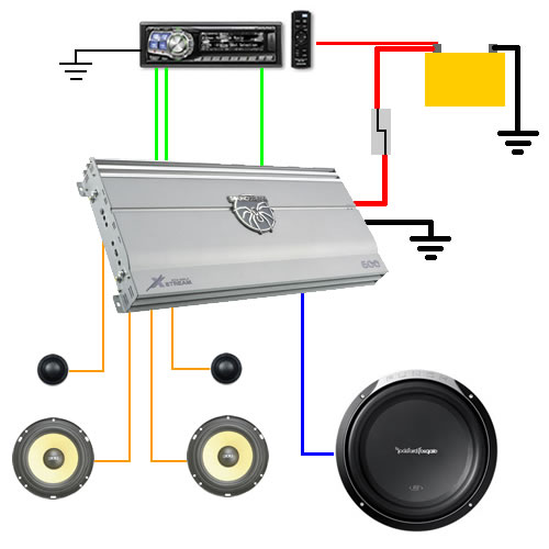 Car Battery For Sound System Vs Capacitor