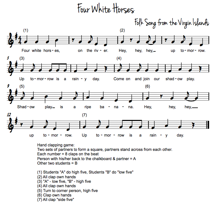 how to follow the time signature in abelton