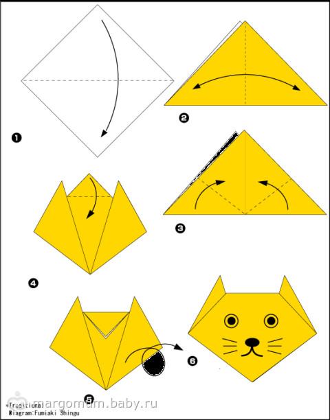 Как сделать кошки