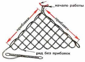 Рыболовные сети своими руками вязание