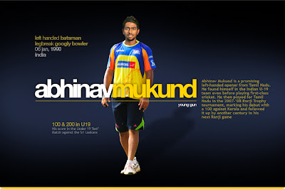 Abhinav-Mukund-Wallpaper