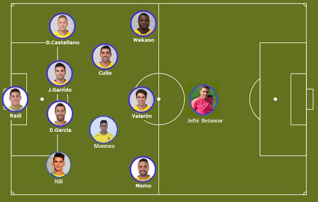 Probable Alineación de UD Las Palmas - Valencia CF