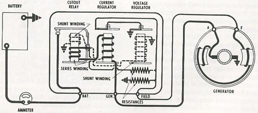 rusyiam  sistem pengisian generator dc