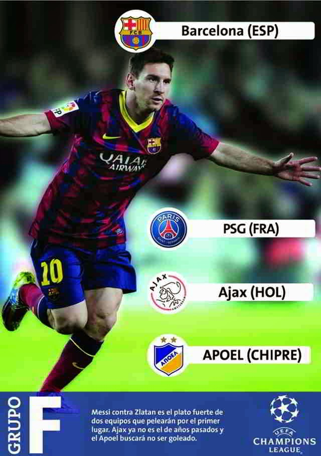 UEFA Champions League Grupo F