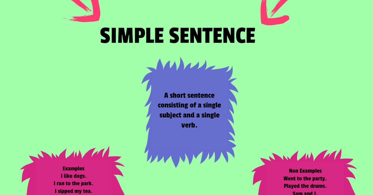 Simple Sentence With Examples English Hold