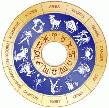 Astrology Predictions for 2013