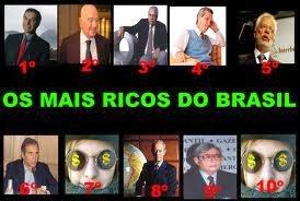 Concentração de renda no Brasil ainda é escandalosa!