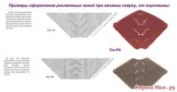 Описание вязание на спицах реглана 94
