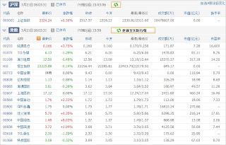 中国株コバンザメ投資ウォッチ銘柄watch20130321
