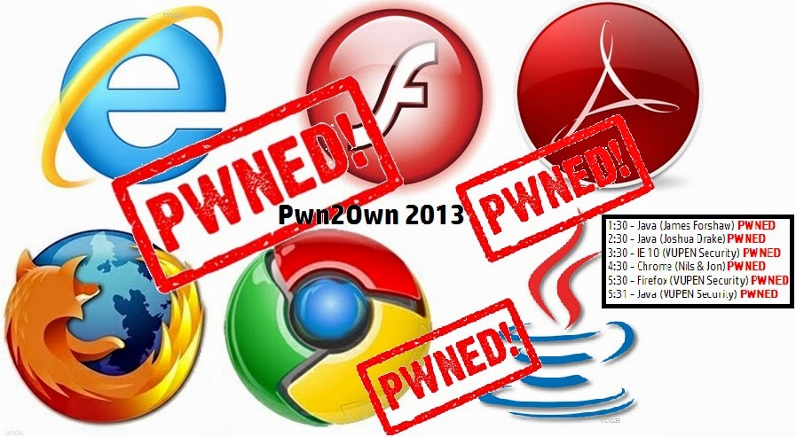 Researcher Pawned Firefox, Safari, Internet Explorer and Adobe- Awarded $400,000, Pwn2Own security, Pwn2Own news, Pwn2Own day two, Pwn2Own 2014, hacked by VUPEN, VUPEN recurity researcher,  web browser get owned.