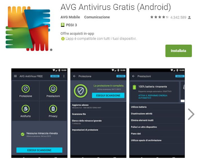 best gratis antivirus