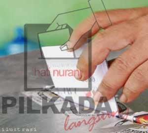 Pemilihan Pilwakot Cirebon dan Pilkada Jabar bersamaan