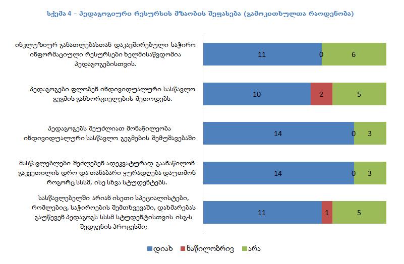 international education research: