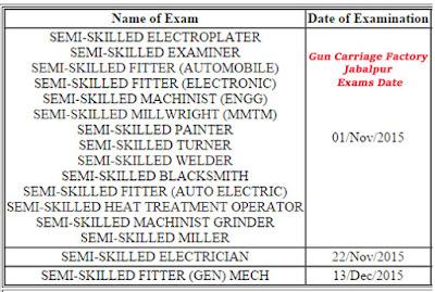gun-carriage-factory-gcf-admit-card-for-semi-skilled-2015-exam