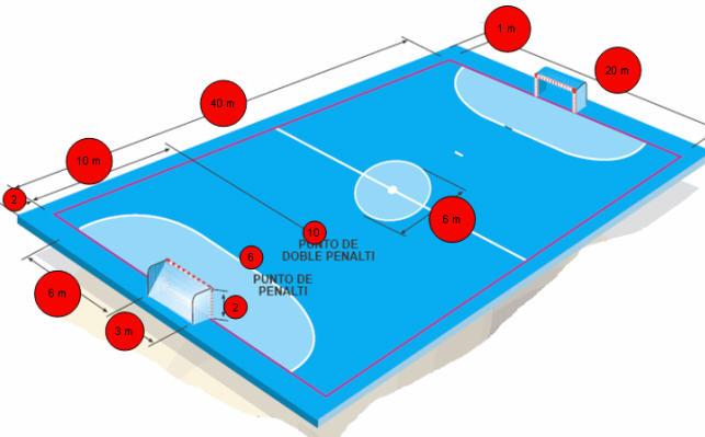 SG EDUCACIÓN FÍSICA - PHYSICAL EDUCATION: Fútbol Sala