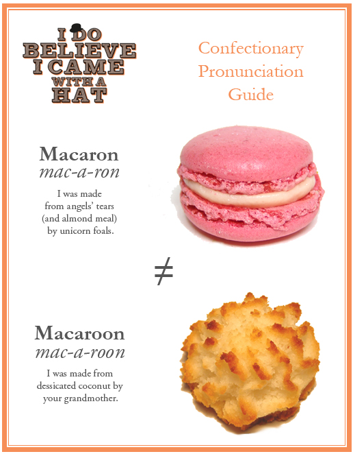 .Simply Me.: Is it Macaron or Macaroon? (It gets complicated)