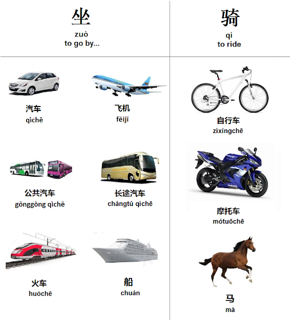transportation in chinese when to use 骑 / 坐