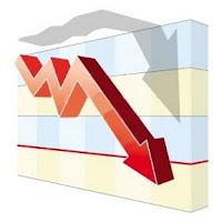 crise financeira, gráfico queda