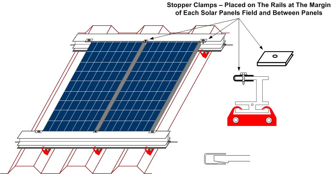 Solar Panel Installation >> A Simple Solar Panels Mounting System For Corrugated Iron Rooftops