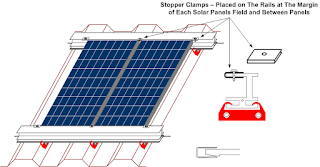 Photovoltaic Panels Mounting System for Corrugated Iron Roofs