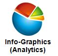 Convert your Raw Data into Analytics
