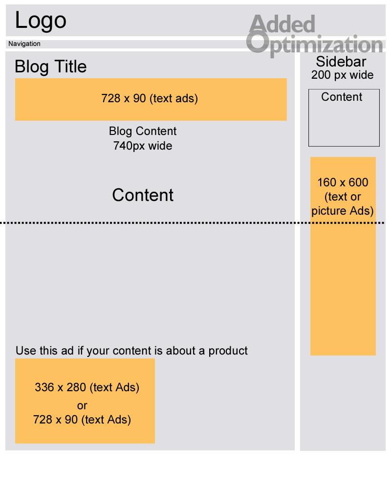 dicas de layout para alto ctr adsense mybloggerseo como aumentar ctr melhores layouts blogger