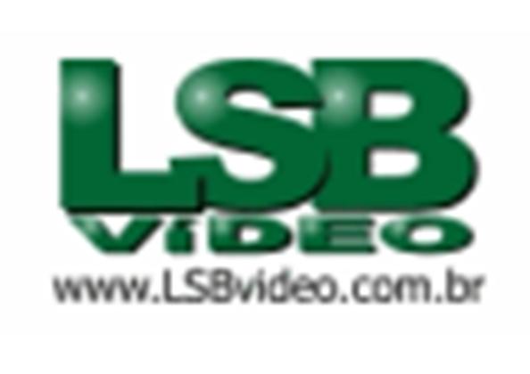 LIBRAS - Materiais e serviços