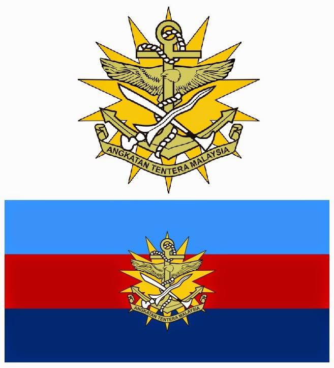 Pangkat Dalam Organisasi Angkatan Tentera Malaysia ATM