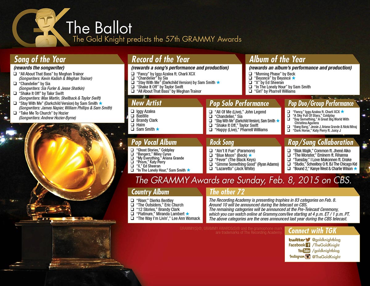 57th GRAMMY Awards printable ballot (2015) - updated | The Gold ...