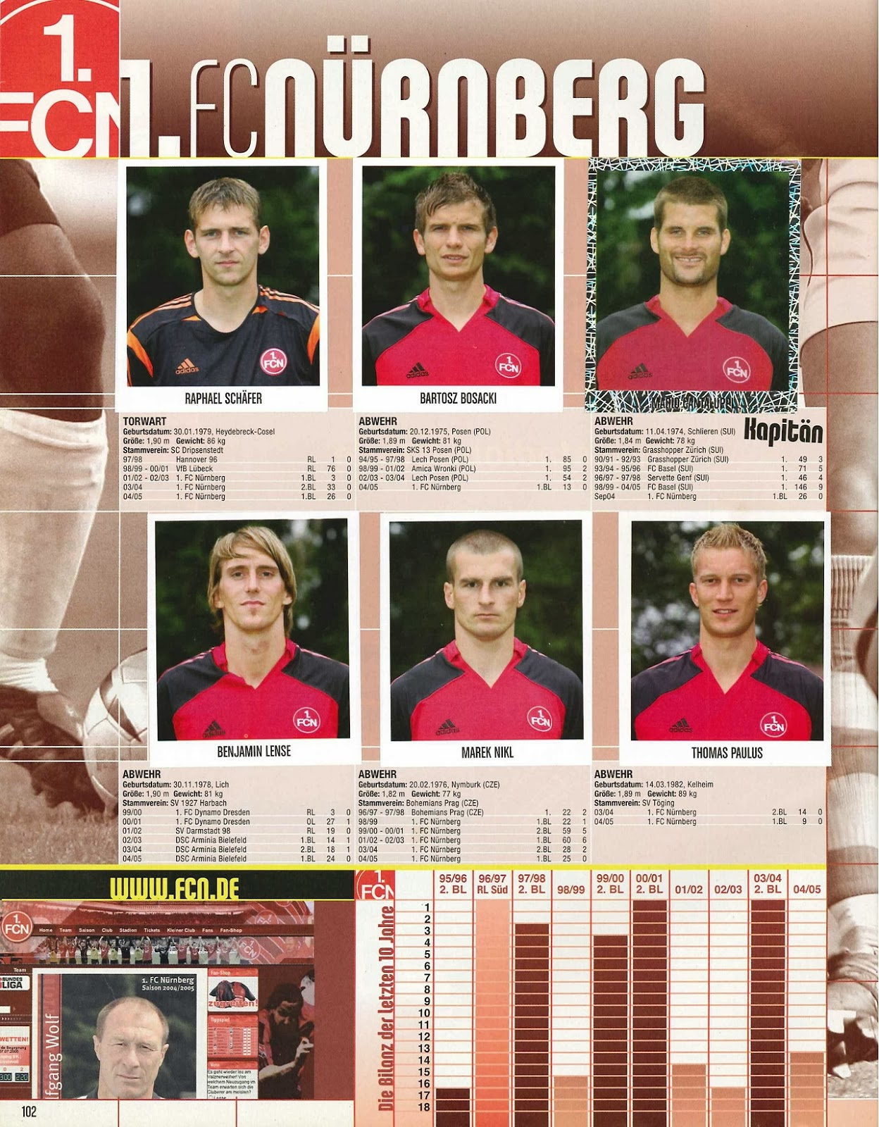1 bundesliga 2005 2006: