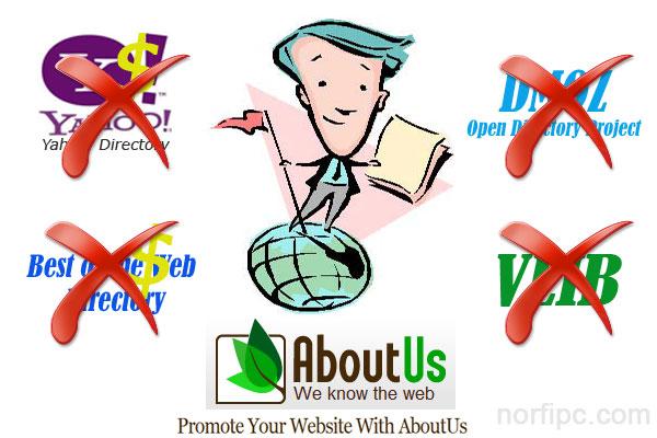 Promocionar y divulgar un blog o sitio web en AboutUs