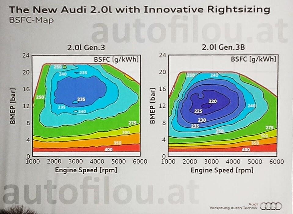 the temple of vtec honda and acura enthusiasts online audi a4 2.0 tfsi engine diagram audi a4 2.0 tfsi engine diagram audi a4 2.0 tfsi engine diagram audi a4 2.0 tfsi engine diagram
