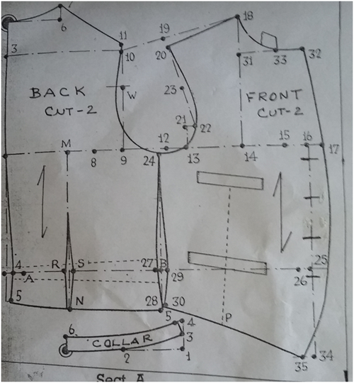 Drafting details of men's vest