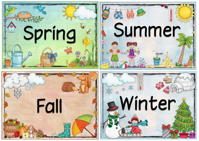 Jahreszeitenplakate für Englisch | Ideenreise - Blog