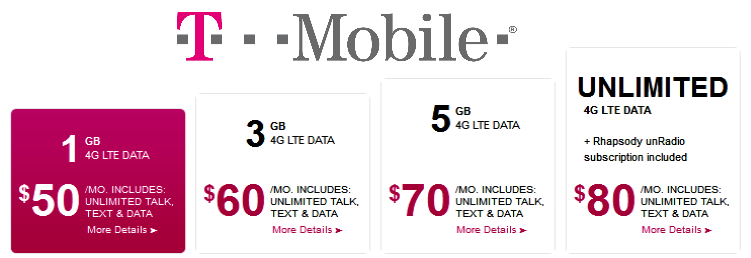 Cheapest cell phone plans worldwide