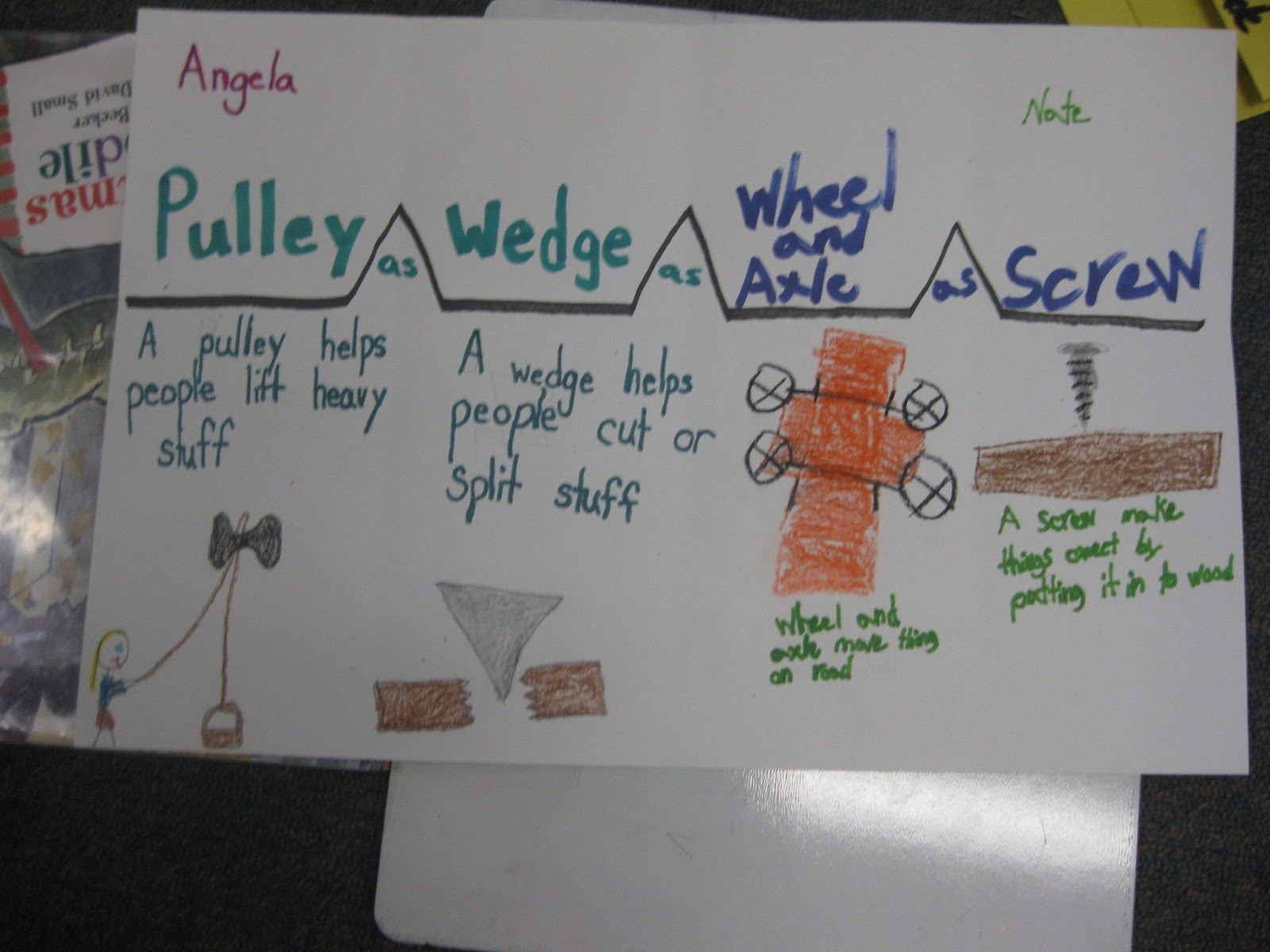 simple machine projects for 3rd grade