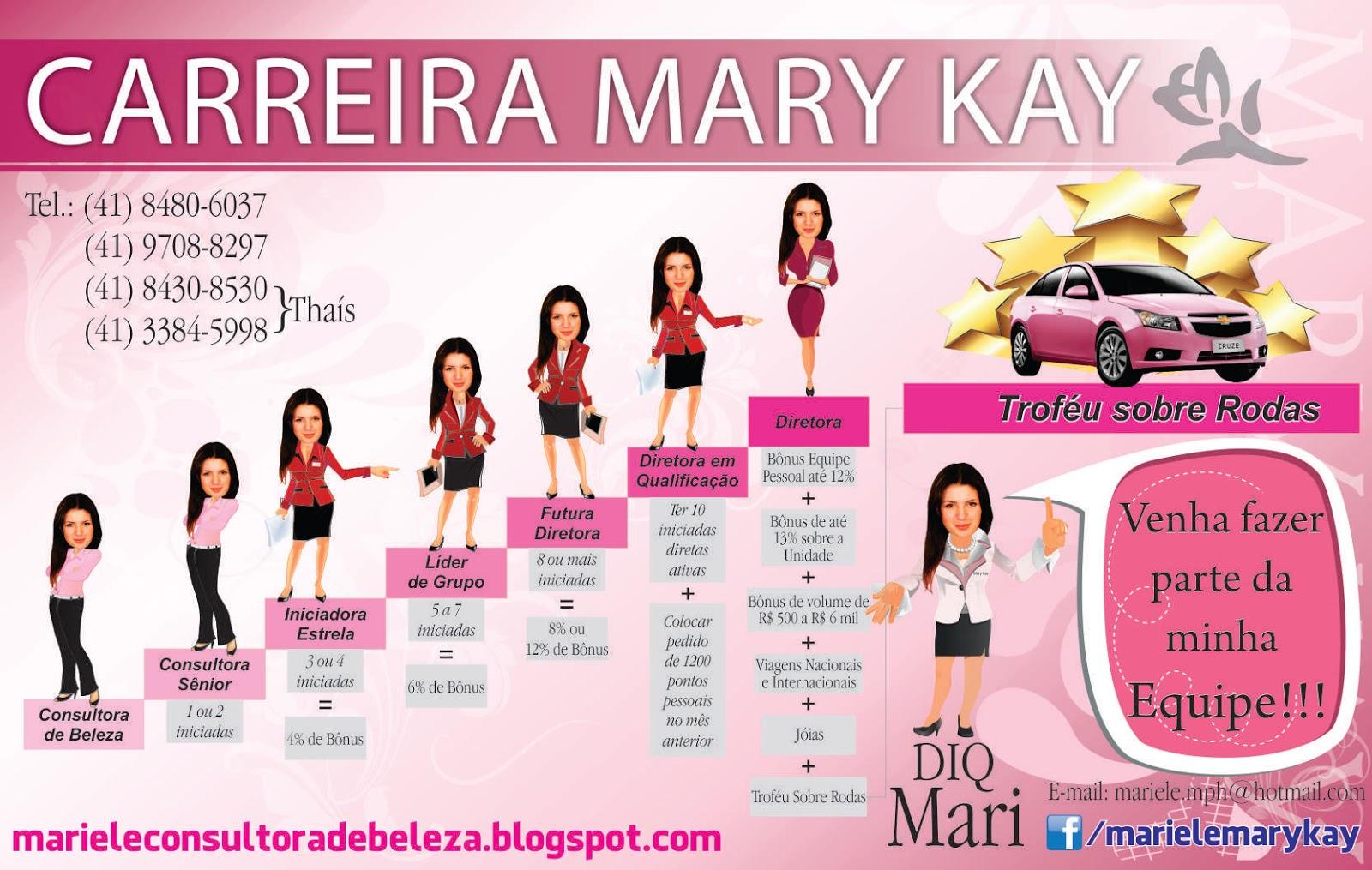 Сайт регистрации консультантов мэри кэй 4 фотография