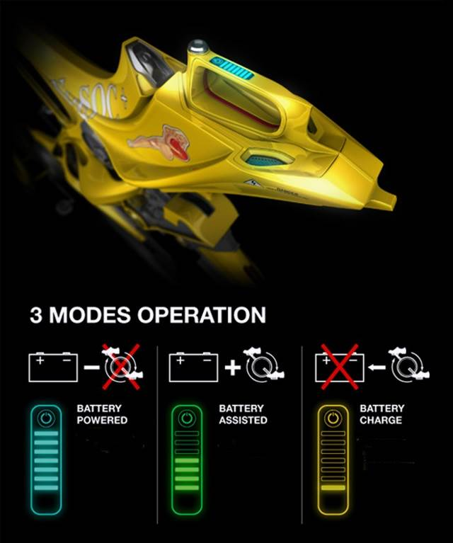 basikal dengan teknologi hybrid