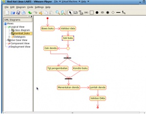 Membuat activity diagram perpustakaansharing knowledge diagram pengembalian buku ccuart Gallery