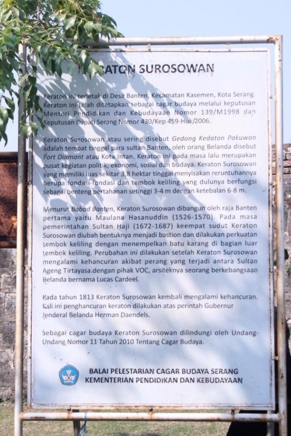 Papan Informasi Surosowan
