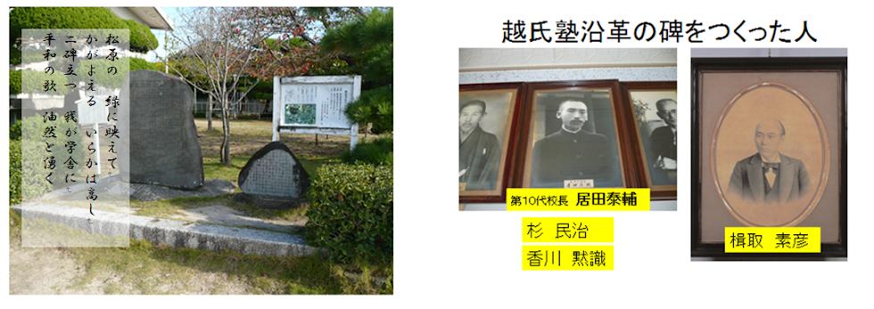 華浦小学校 洗心園の二碑